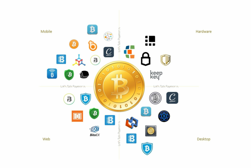 Earn Internet Money Choose From Several Types Of Bitcoin Wallets